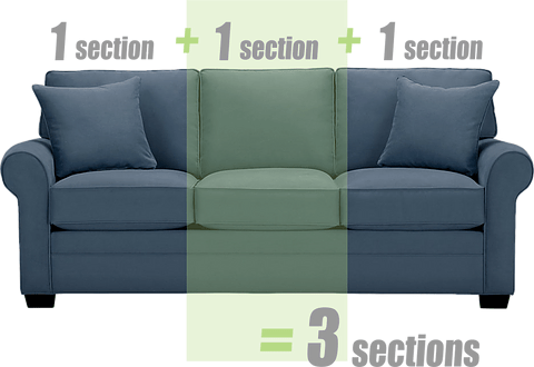 UPHOLSTERY CLEANING SECTIONS